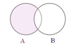 逆引きSQL構文集 - 複数の検索結果の差集合を取得する